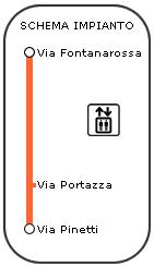 LineaQuezzi