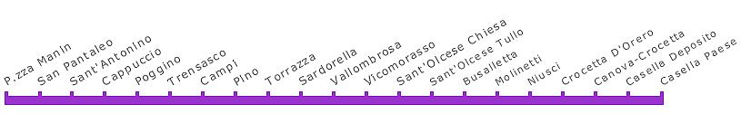 lineaCasella1